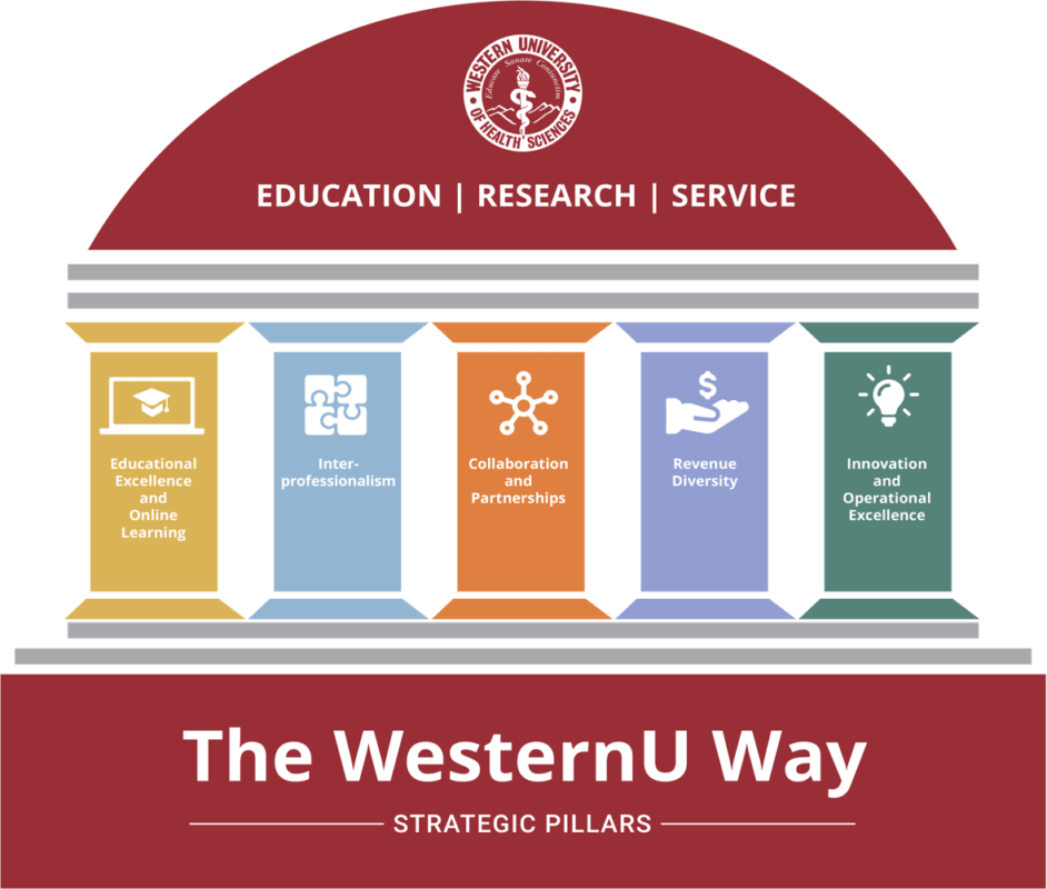 WesternU Way Image