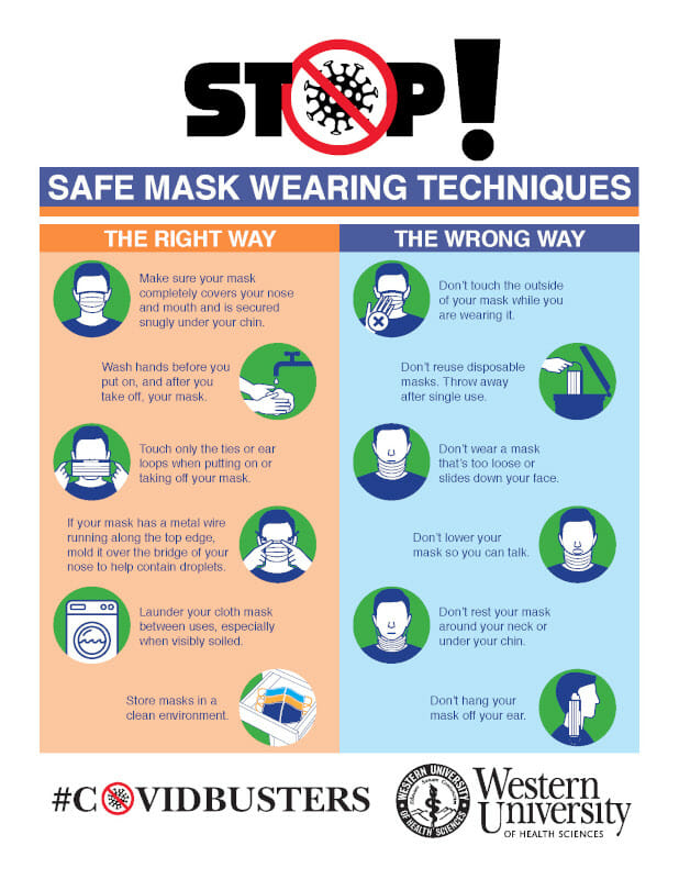 Safe mask wearing techniques poster