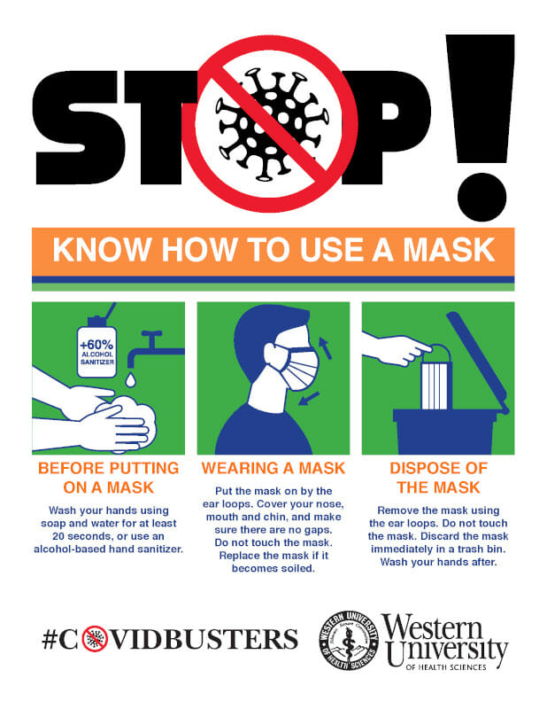 How to use mask poster
