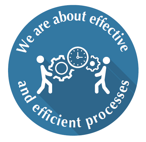 To Assist with Effective  & Efficient Processes